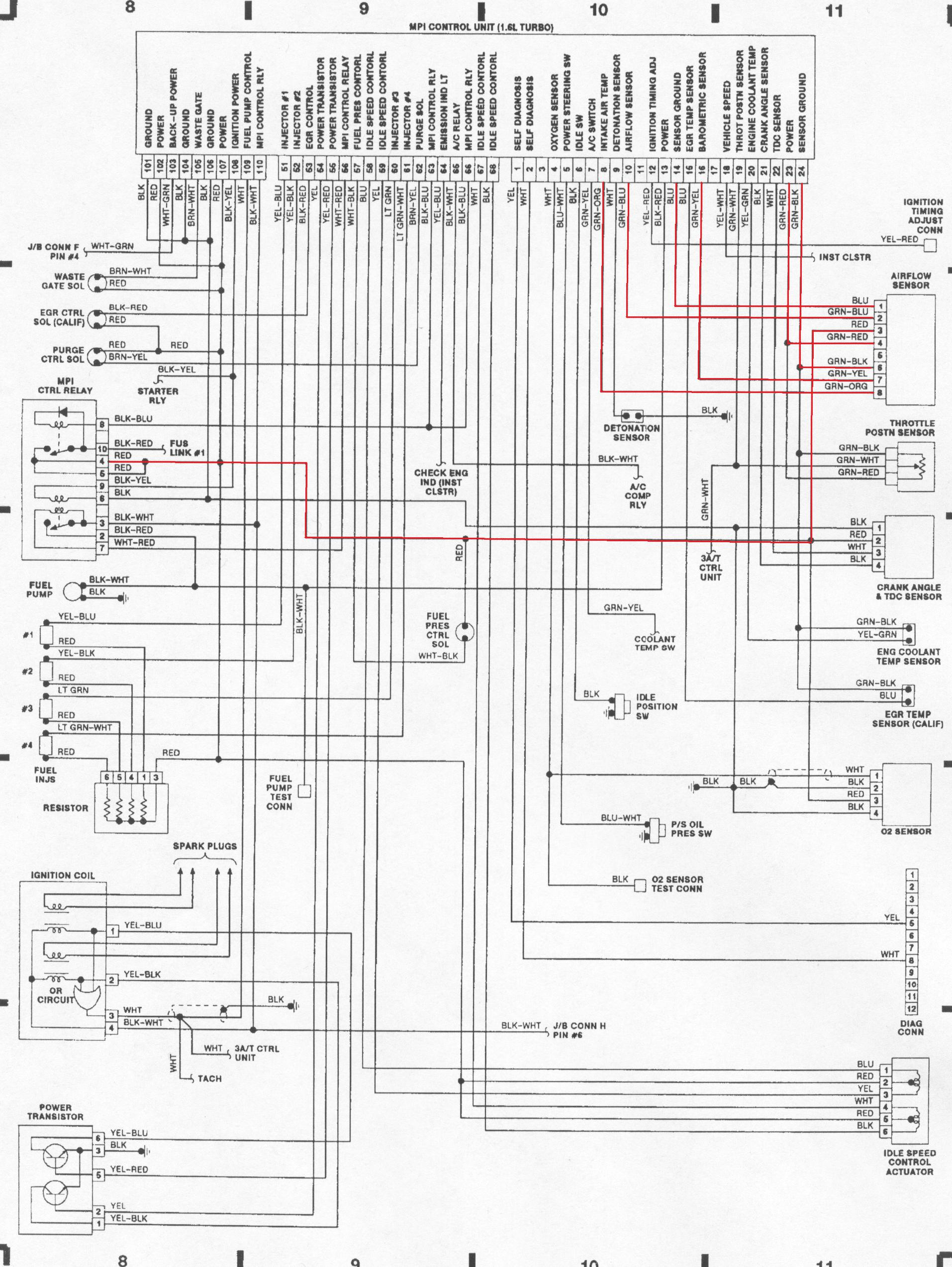 Mitsubishi Evo 3 Ecu Wiring Diagram Library E36 Maf 4g61t Afm Electric
